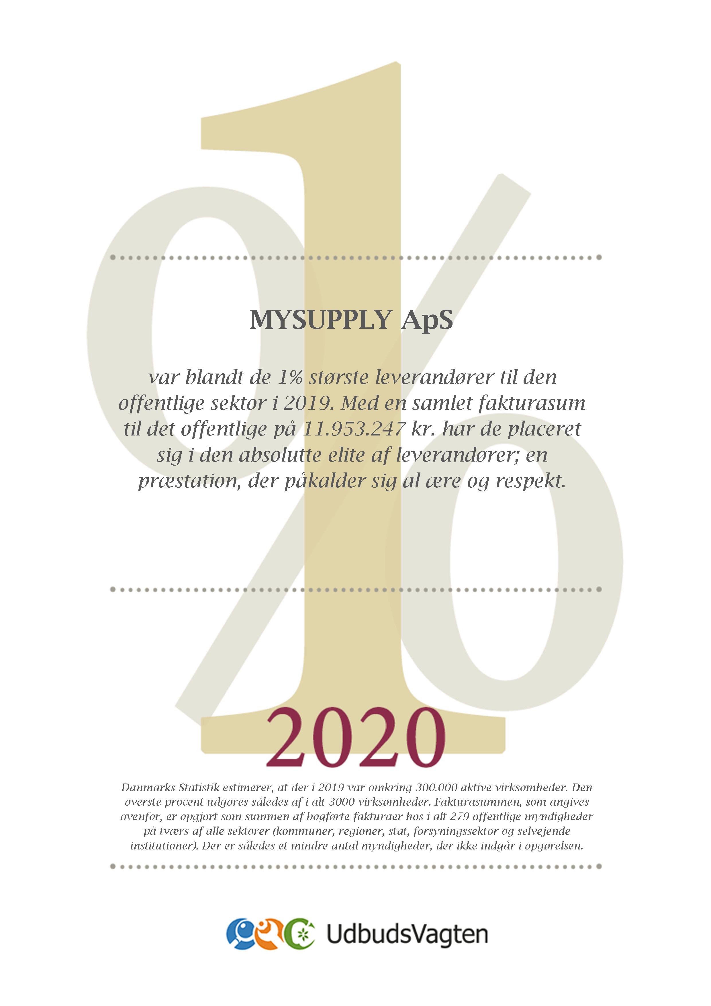 Elite Supplier 2020_diplom