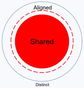 Model af Peppol-insfrastruktur